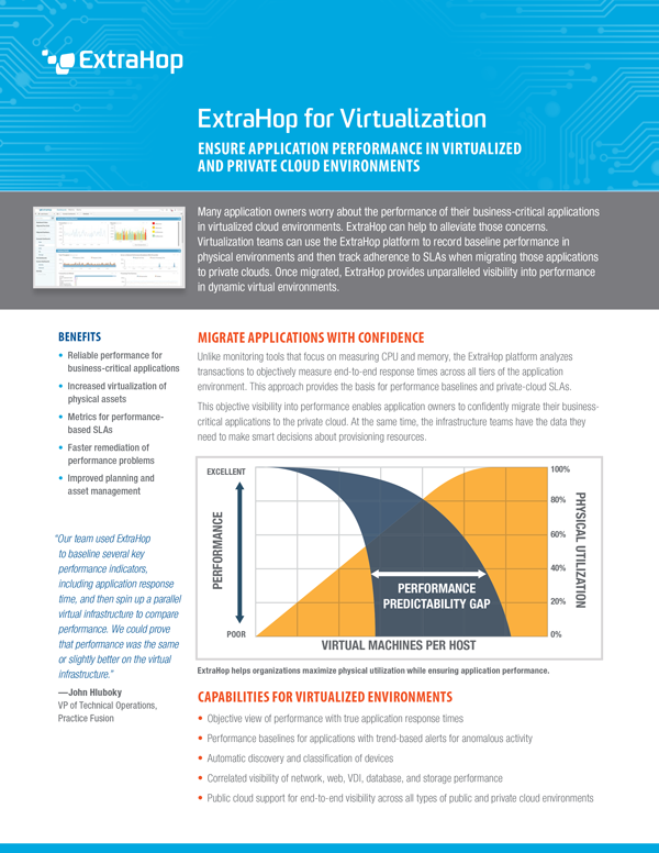 Datasheet: Monitoring Virtualization and SDN