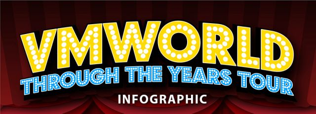 VMWorld Through the Years Tour 2004-2019 | Infographic